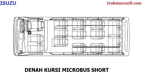 isuzu elf nlr 55 microbus 16 seat